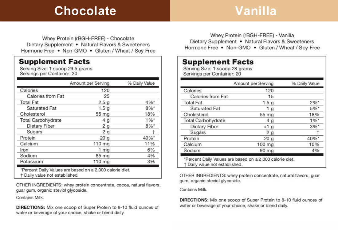 Chocolate and Vanilla Fortifeye New Zealand whey protein concentrate Super Protein Label